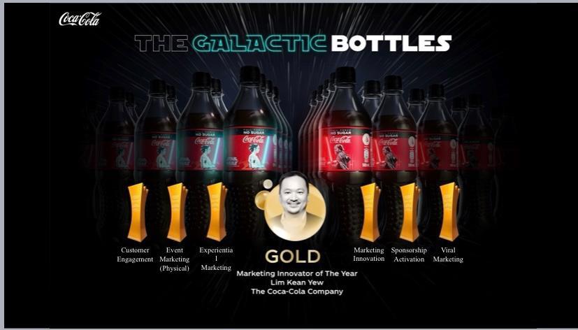 Inuru Coca Cola Star Wars Bottle OLED Light