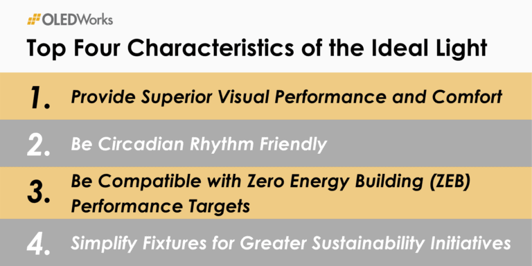 Top Four Characteristics Of The Ideal Light