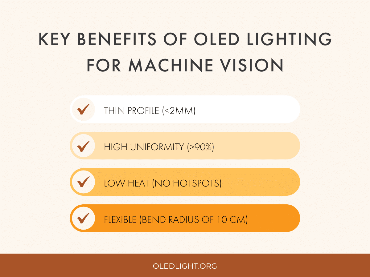 Benefits of OLEDs for Machine Vision Inspection